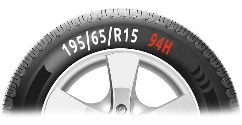 Indeks nośności opony